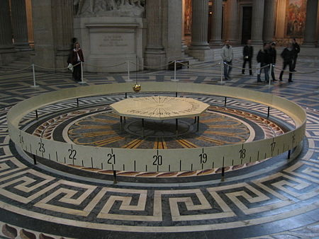 Foucault's Pendulum in the Panthéon, Paris